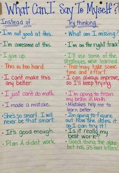 Teaching Positive Self Talk Anchor Chart