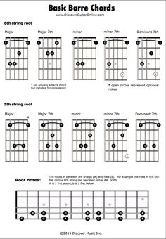 Barre Chords | Discover Guitar Online, Learn to Play Guitar