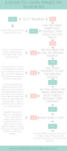 a guide to using images on your blog, from www.katelynbrookedesigns.com