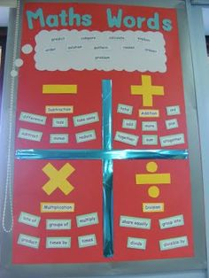 All About Abbie...: A Sneak Preview of My Classroom!