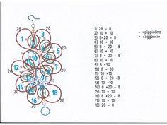 Фриволите Схемы и идеи. Сохраненные фото – 505 photos | VK