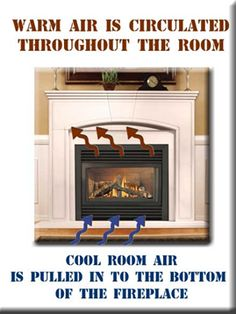 23 best fireplace blower images on pinterest fireplace blower rh pinterest com  universal blower fan for gas fireplace inserts