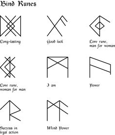 rune bind nordic # Wicca - Norse: A blog from my book for shadows to use as a starting point for your path into Pagan.