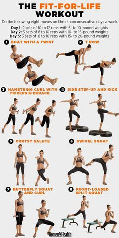 8 Moves That Will Help You Stay Fit for Life is part of health-fitness - Fire up your muscle memory so you can return from a fitness hiatus FAST Total Body Workouts, At Home Workouts, Body For Life Workout, Simple Workouts, Total Body Toning, Functional Workouts, Weight Training Workouts, Body Weight Training, Ab Workouts