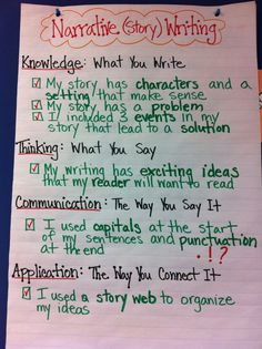 Narrative writing success criteria. Co created with student and used to provide descriptive feedback.