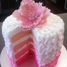 Szuper szülinapi torta kreációk - d4b39c563b19f4997b3c2d2e8b66ae0f