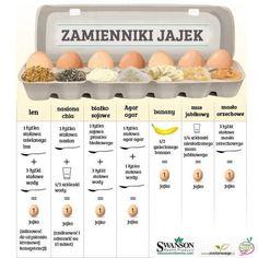 Zobacz zdjęcie Zamiast jajka w pełnej rozdzielczości