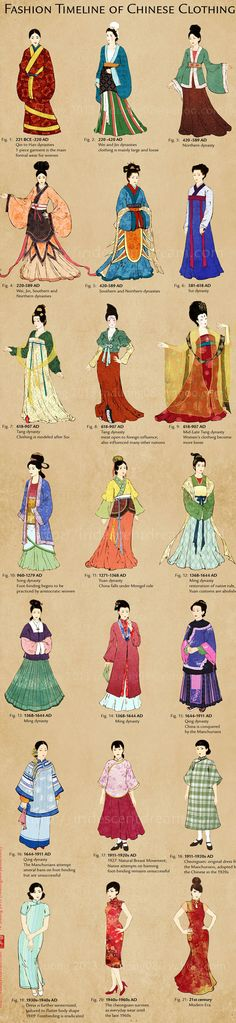 Evolution of Chinese clothing…I have no idea if any of this is true, but it was on the internet so....