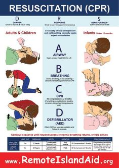 Resuscitation (CPR) for adults/children and infants under 12 months. In case of a sudden cardiac arrest, you can use a portable defibrillator, which we explain here: http://insidefirstaid.com/personal/first-aid-kit/portable-automated-external-defibrilla