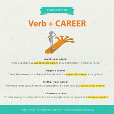 Collocations verb + career