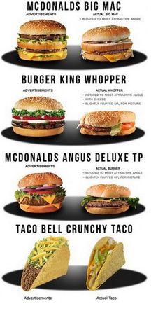 Así se prepara la comida en #publicidad vía ABC.es