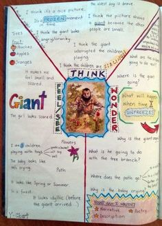 The Star Class: What is a Writer's Notebook? Readers Notebook, Writing Notebook, Readers Workshop, Writer Workshop, Essay Writing, Notebook Ideas, Writers Workshop Notebook, 4th Grade Writing, Teaching Writing
