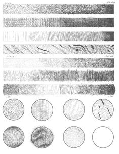 drawing texture value scale (from blendspace.com)