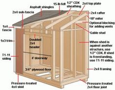 how to build a lean to shed shed plans pinterest diagram