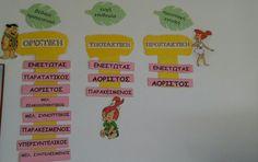Εγκλίσεις Grammar, Education, School, Onderwijs, Learning