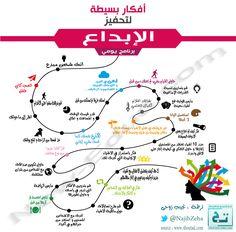 #مدرسة_الفارابى_القاهرة_الجديدة #Farabi_Language_School