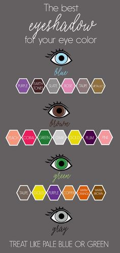 Best Eyeshadow Colors for Your Eye Colors on www.girllovesglam...