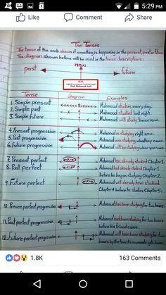 English Grammar Notes, Teaching English Grammar, English Grammar Worksheets, English Writing Skills, English Vocabulary Words, English Phrases, Learn English Words, English Language Learning, English Study