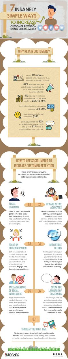 Do you need some new customer retention strategies? Here are a few simple, social media hacks spur on that creativity!
