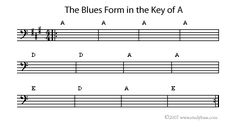 The basic song structure used in the blues. Blue Song, Double Bass, Piece Of Music, Music Theory, Thing 1 Thing 2, How To Fall Asleep, Sheet Music, How To Memorize Things, Blues
