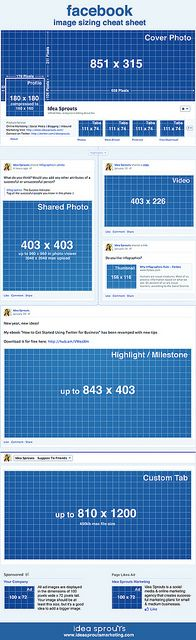 Facebook Images Sizes by JP Idea Sprouts, via Flickr
