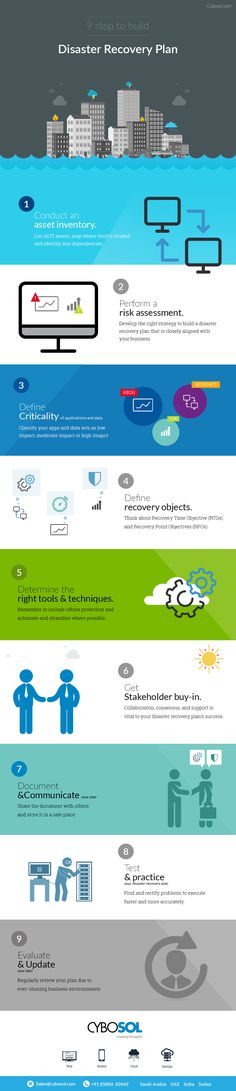 IT Disaster Recovery \ Prevention build own IT Disaster Recovery - disaster recovery plan template