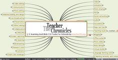 Herramientas de E-learning y Web 2.0 para los centros educativos