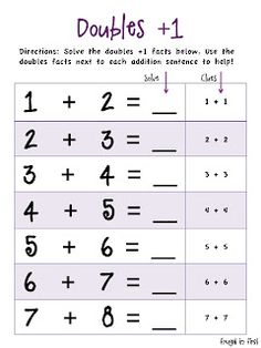 A simple practice page for both doubles facts and doubles plus one ...
