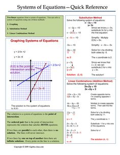 One page notes worksheet for Systems of Equations Unit.