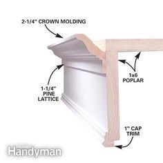 How to Build Window Cornices - Step by Step: The Family Handyman