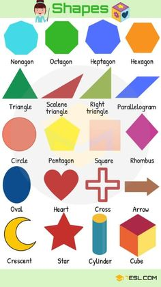 Different Shapes Names in English! List of shapes with different types and useful example sentences. Learn these geometric shapes with images to improve and expand your vocabulary Learning English For Kids, Kids English, English Tips, English Language Learning, Teaching English, English English, English Lessons For Kids, Learning Italian, French Lessons
