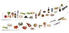 Effects of Umami in Wines and Foods - Wine Industry Advisor Edible Mushrooms, Stuffed Mushrooms, Mushroom Barley Soup, Mochi Cake, Bland Food, Coffee And Donuts, Wine Education, How To Cook Potatoes, Food Facts