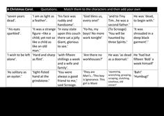 a christmas carol starter exercise match the quotes to the character for ks2 and secondary pupils are asked to write the quotations around the character