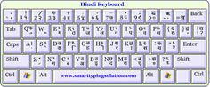 Hindi Typing Courses - 	https://www.hunarr.co.in/basic-computer-courses/hindi-typing/