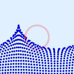 The Position of a Particle in an ocean wave