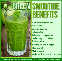 ☛ Do YOU know the benefits of green smoothies?  FOR GREEN SMOOTHIE RECIPES:  ANTI-INFLAMMATORY SMOOTHIE:  http://www.stepintomygreenworld.com/helathyliving/anti-inflammatory-celery-and-bok-choy-smoothie/  ✒ Share | Like | Re-pin | Comment