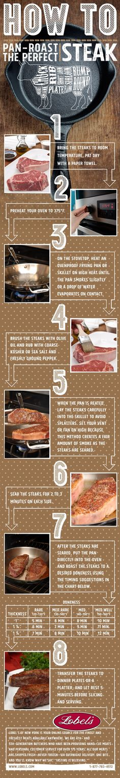 Eat Stop Eat - 8 Steps to the Perfect Steak - from America's Family of Butchers - In Just One Day This Simple Strategy Frees You From Complicated Diet Rules - And Eliminates Rebound Weight Gain Iron Skillet Recipes, Cast Iron Recipes, Cast Iron Skillet Steak, Think Food, I Love Food, Cooking Tips, Cooking Recipes, Cooking Icon, Cooking Quotes