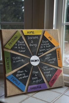 "DIY ""Wheel of Life"" using burlap canvas chalk triangles. Review and change your goals daily, weekly... #mpinterestparty"