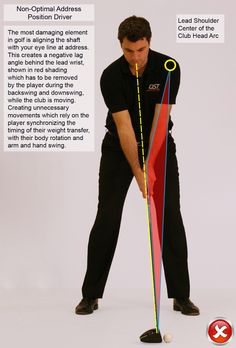 Golf Fashion Stlyle Non Optimal Address Position Driver - Golf Driver Swing, Golf Drivers, Golf Mk4, Let's Golf, Play Golf, Golf Stance, Golf Putting Tips, Golf Photography, Golf Videos