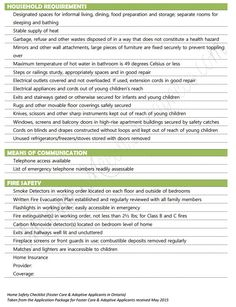 Printable Home Safety Checklist Housewife Free