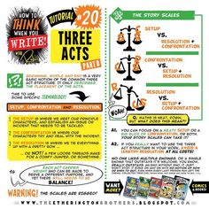 """343 Me gusta, 3 comentarios - The Etherington Brothers (@etheringtonbrothers) en Instagram: """"Here's part TWO of Robin's How to Think When you WRITE THREE ACTS tutorial! #writingtips…"""""""