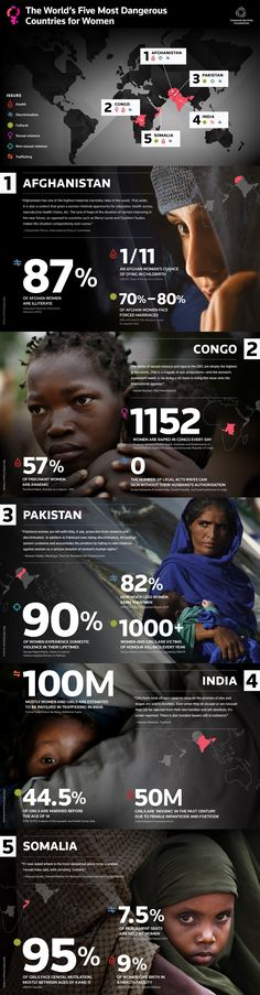 Infographie According to a TrustLaw Women poll of 213 gender experts from five continents, being a woman in Afghanistan, Democratic Republic of Congo, Pakistan, I Visualisation, Data Visualization, Web Design, Graphic Design, Design Ideas, Country Women, Social Determinants Of Health, Social Issues, Human Rights