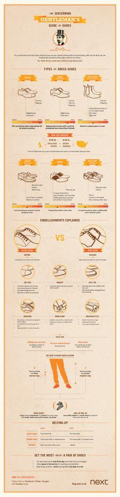 Guía de zapatos para hombre