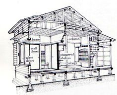 Japanese Roof Style Plans Google Search Japanese House Pinterest Roof Styles Style And
