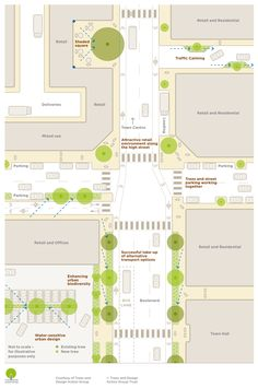 Trees in Hard Landscapes – Trees and Design Action Group Trees in Hard Landscapes – Trees and Design Action Group Landscape And Urbanism, Urban Landscape, Landscape Design, Urban Design Diagram, Urban Design Plan, Urban Ideas, Planer Layout, Urban Analysis, Green Architecture