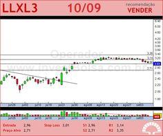 LLX LOG - LLXL3 - 10/09/2012 #LLXL3 #analises #bovespa