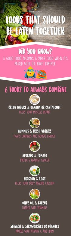 infographic for foods you should eat together