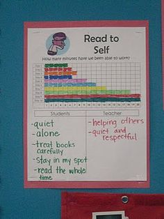 Read to Self Chart