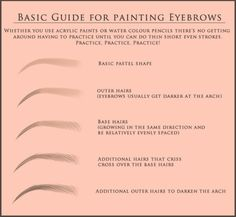 Eyebrows styles of painting