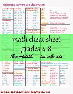 Math+Converts+&+Abbreviations+Math+Converts.jpg (1236×1600)